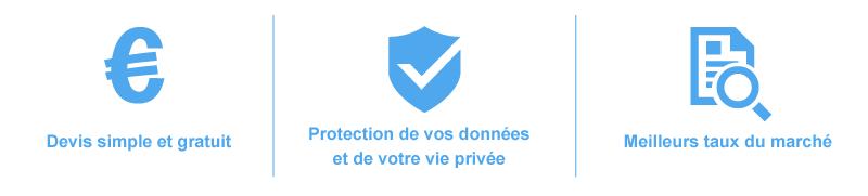 devis simple, protection données, meilleurs taux